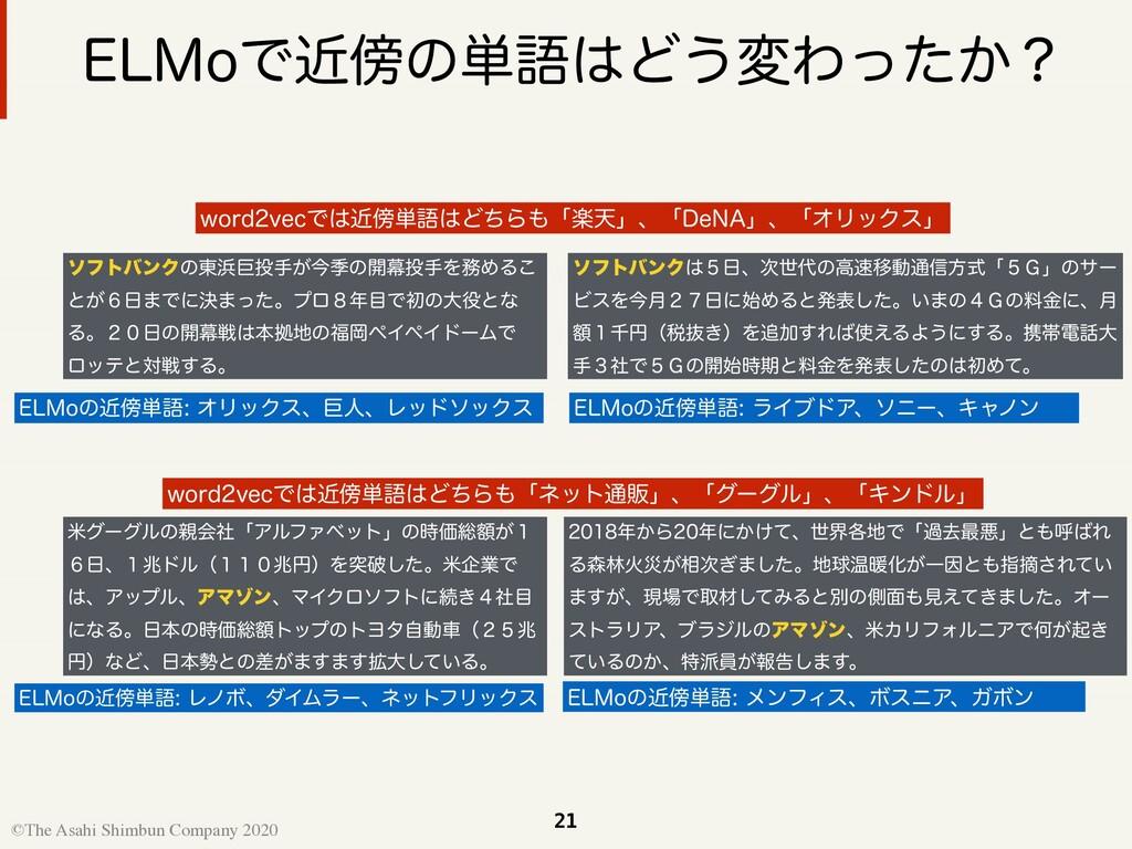 21 ©The Asahi Shimbun Company 2020 &-.PͰۙͷ୯ޠͲ...