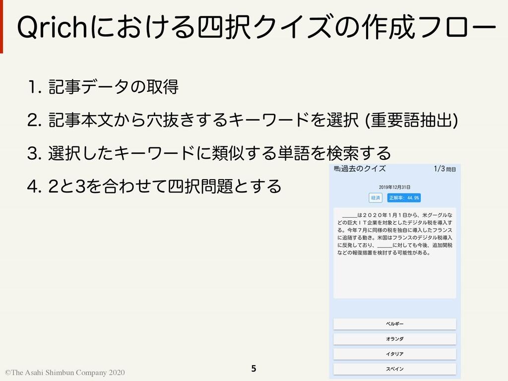 5 ©The Asahi Shimbun Company 2020 2SJDIʹ͓͚ΔΫΠ...