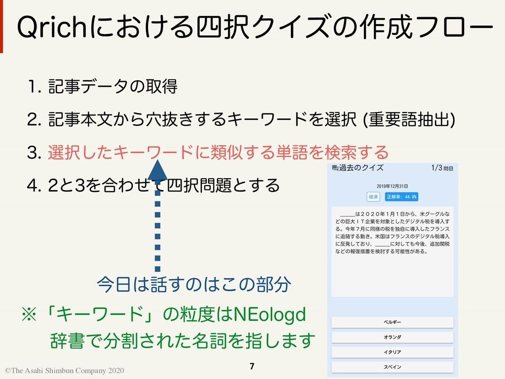 7 ©The Asahi Shimbun Company 2020 2SJDIʹ͓͚ΔΫΠ...
