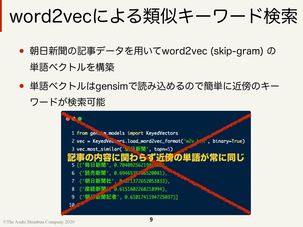9 ©The Asahi Shimbun Company 2020 هͷ༰ʹؔΘΒͣۙͷ...