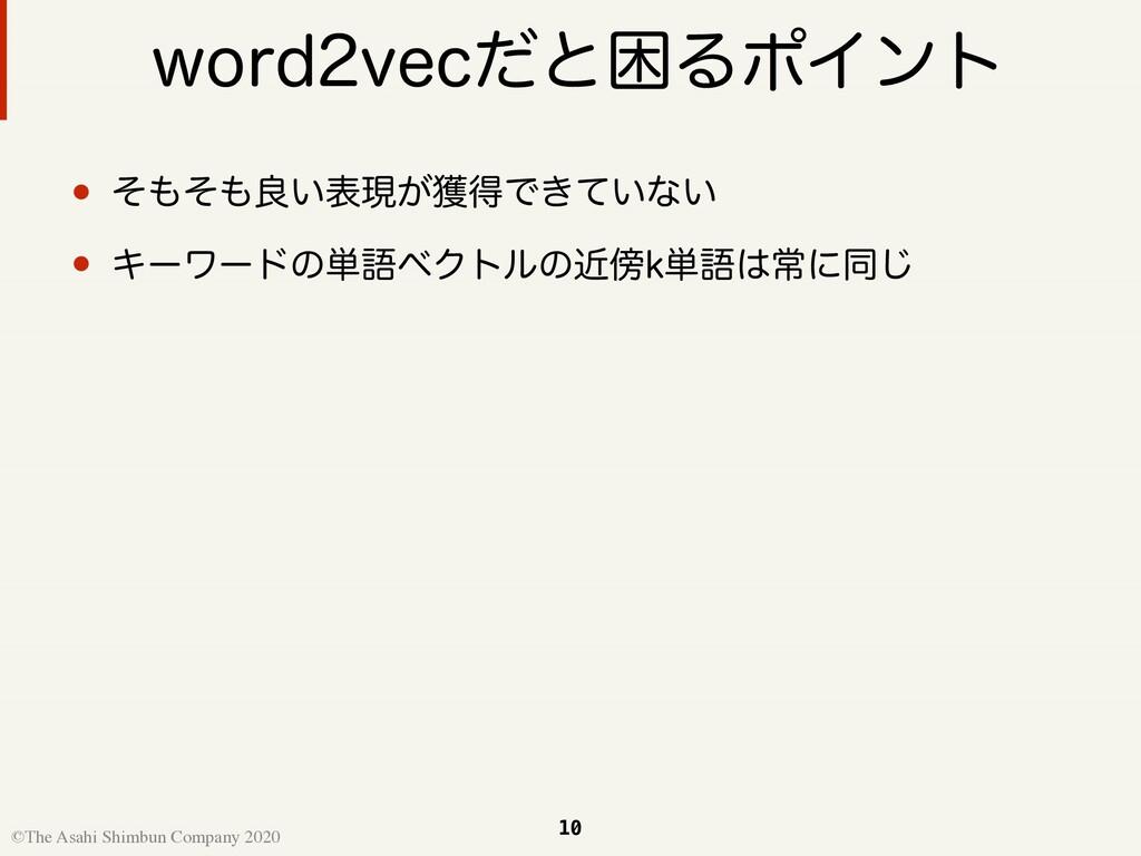 10 ©The Asahi Shimbun Company 2020 XPSEWFDͩͱࠔΔ...