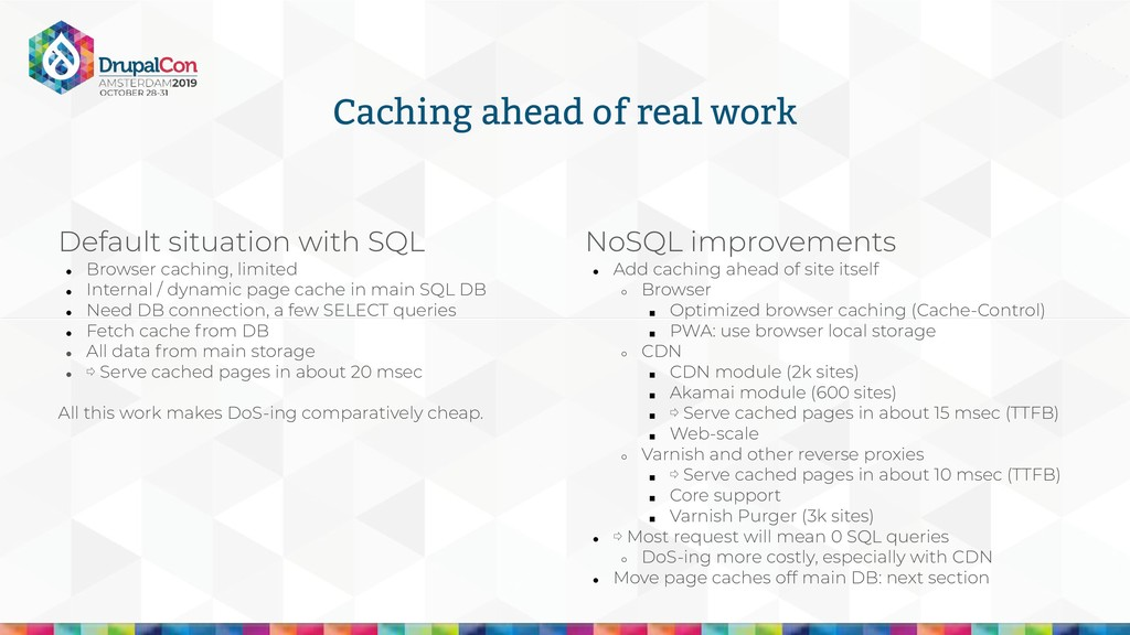 Caching ahead of real work Default situation wi...