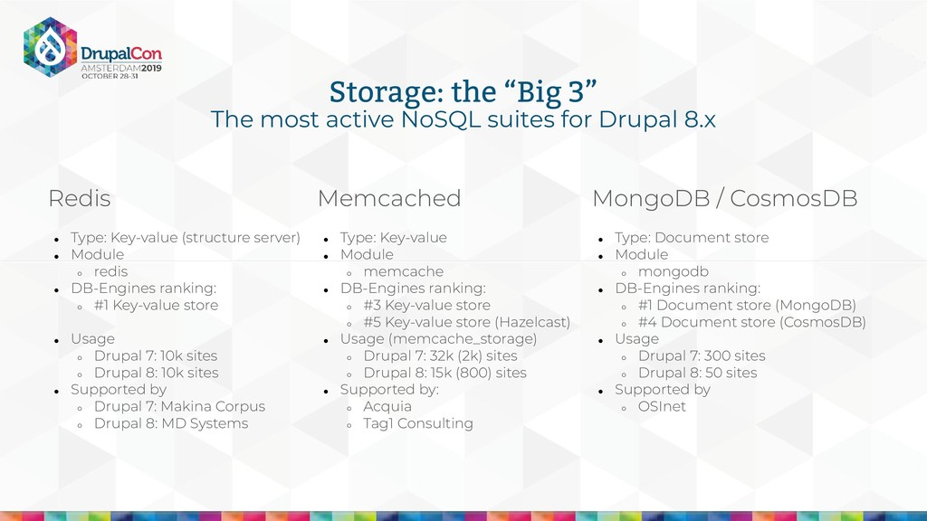 "Storage: the ""Big 3"" The most active NoSQL suit..."