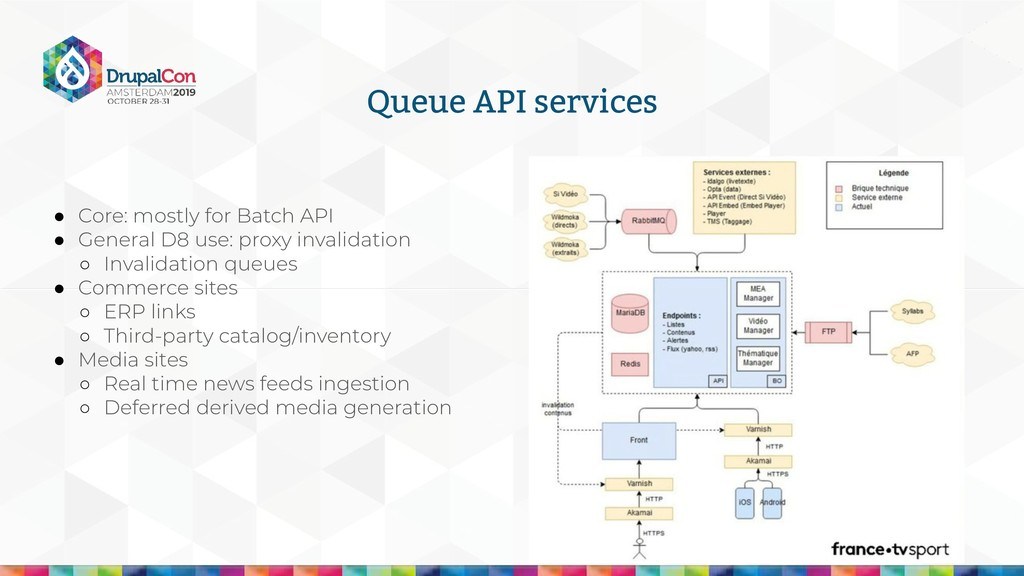 Queue API services ● Core: mostly for Batch API...