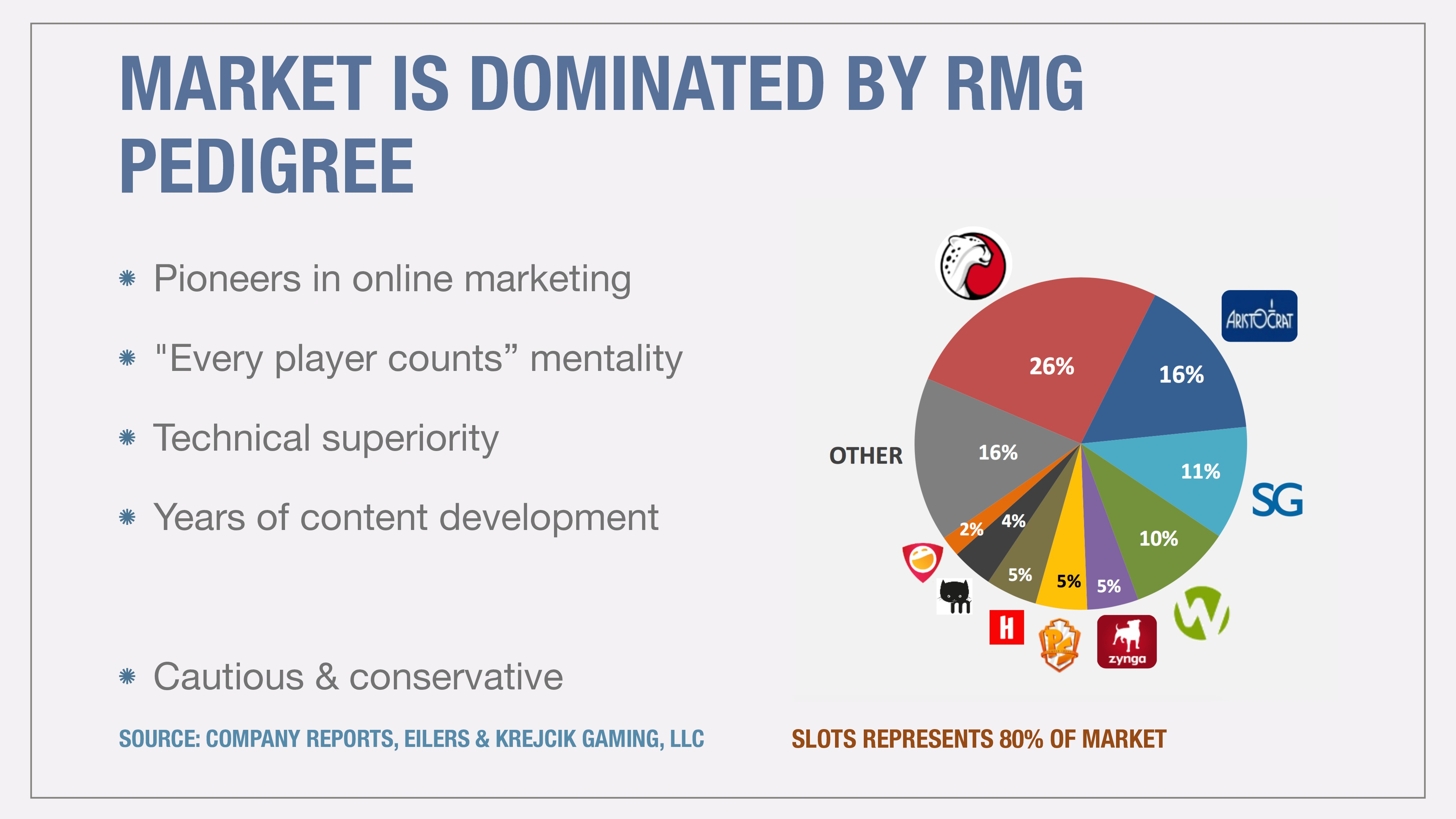 MARKET IS DOMINATED BY RMG PEDIGREE Pioneers in...
