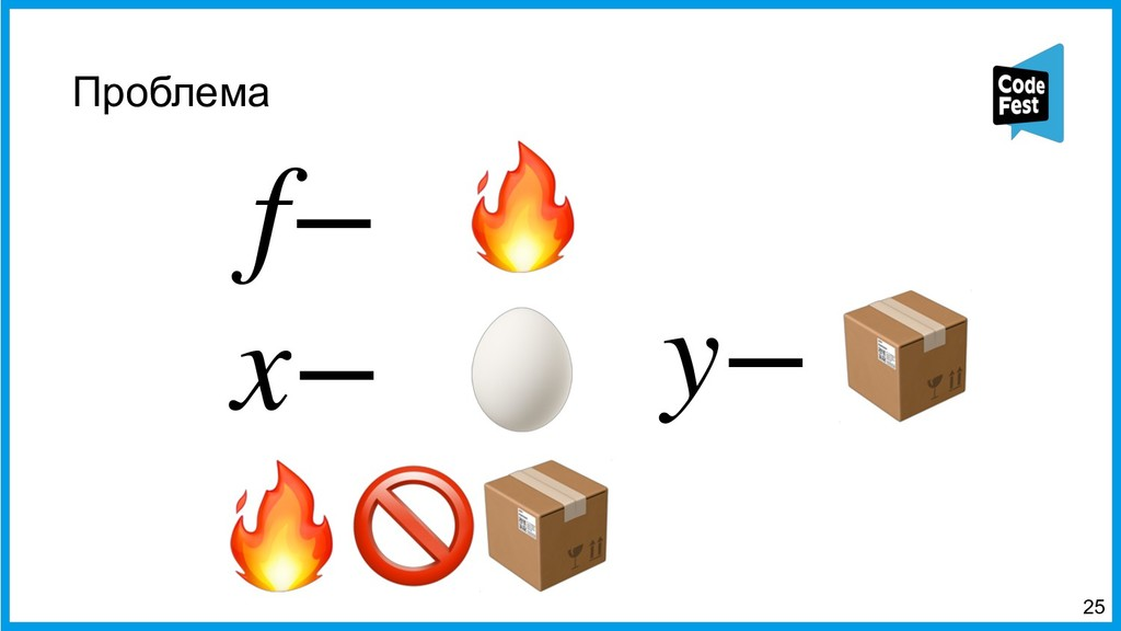 Проблема =25 x−  f−  y−