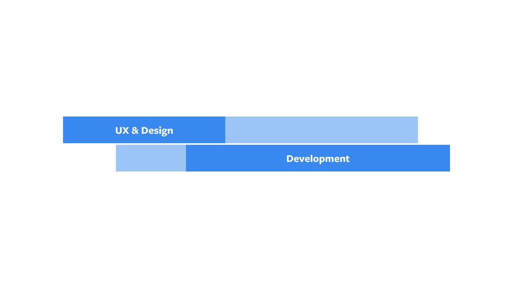 UX & Design Development
