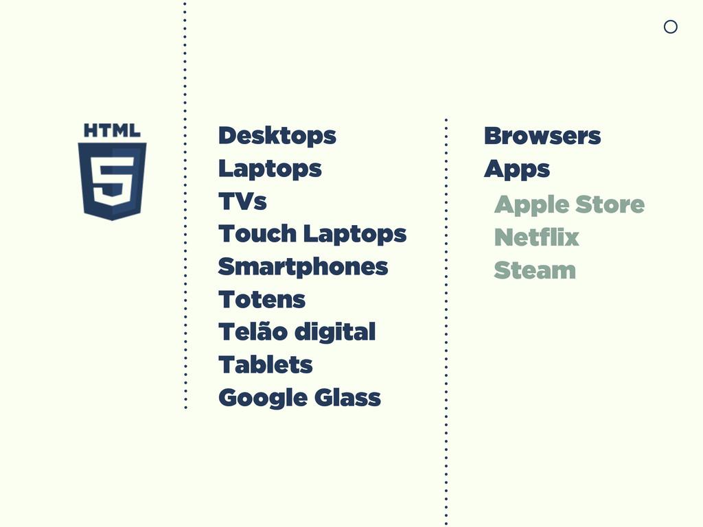 Desktops Laptops TVs Touch Laptops Smartphones ...