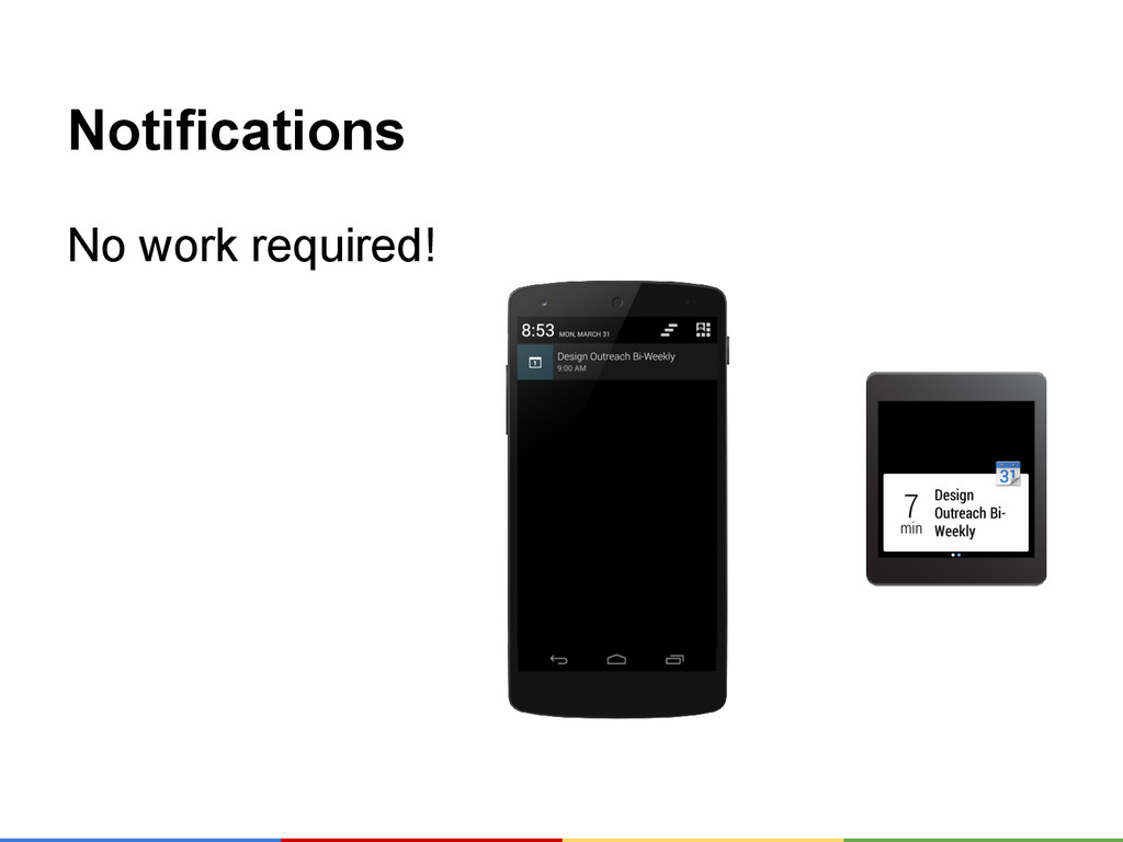 Notifications No work required!