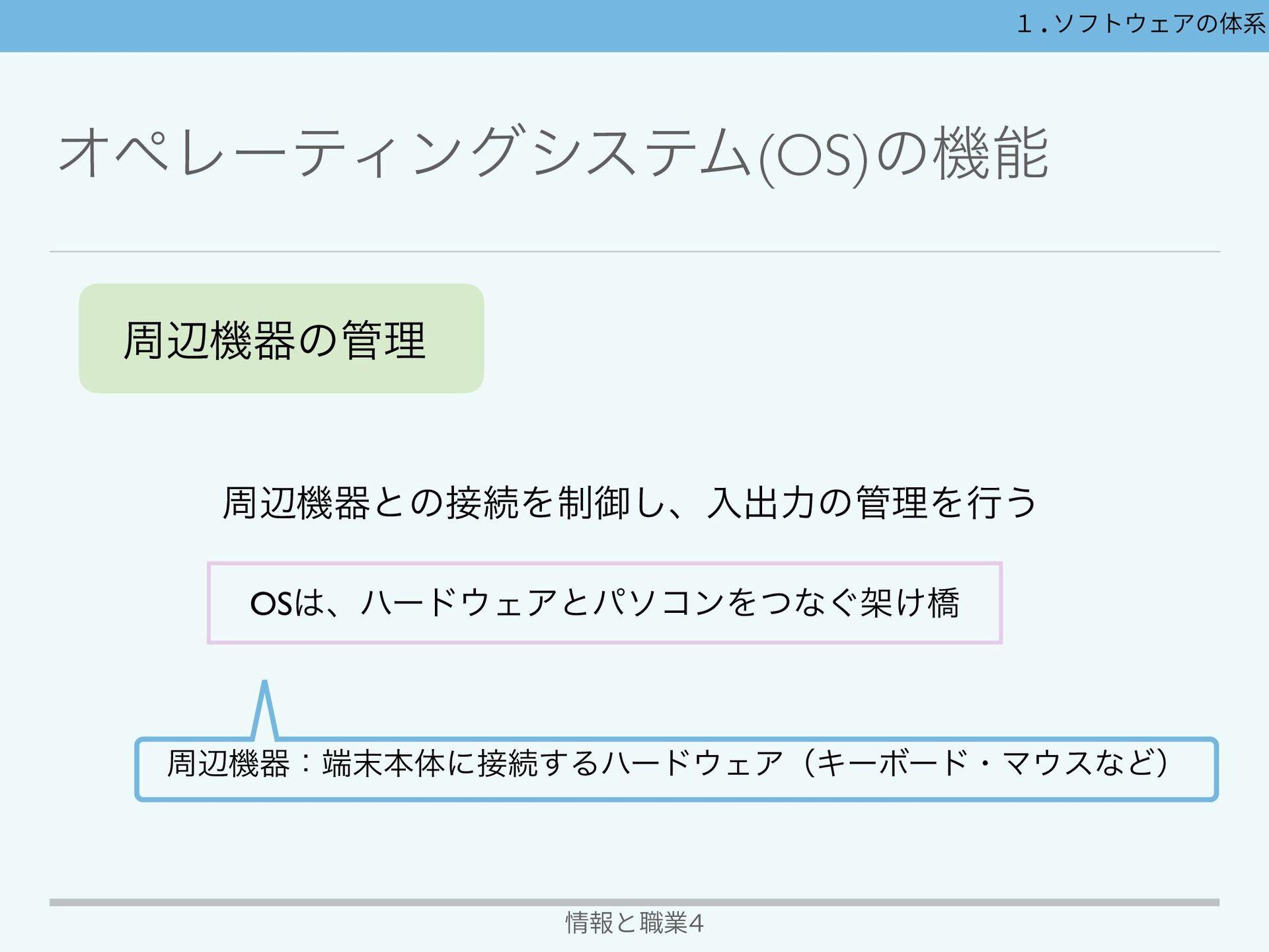 ΦϖϨʔςΟϯάγεςϜ(OS)ͷػ 情報と職業4 1.ソフトウェアの体系 ௨৴ཧػ 1...