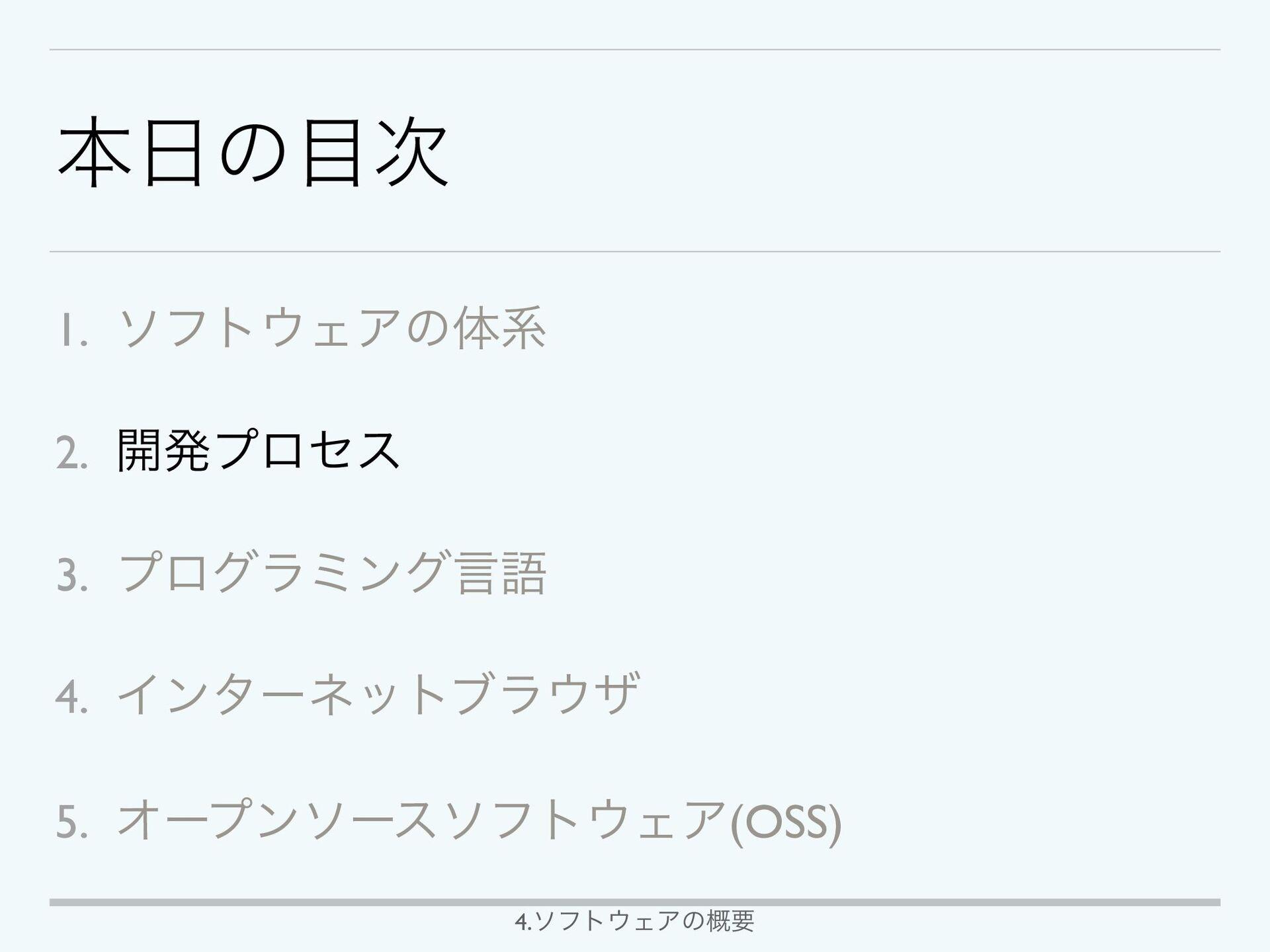 ιϑτΣΞͷମܥ 情報と職業4 ϑΝʔϜΣΞ ίϯϐϡʔλిࢠػثʹଁ͞Εɺͦͷϋʔυ...