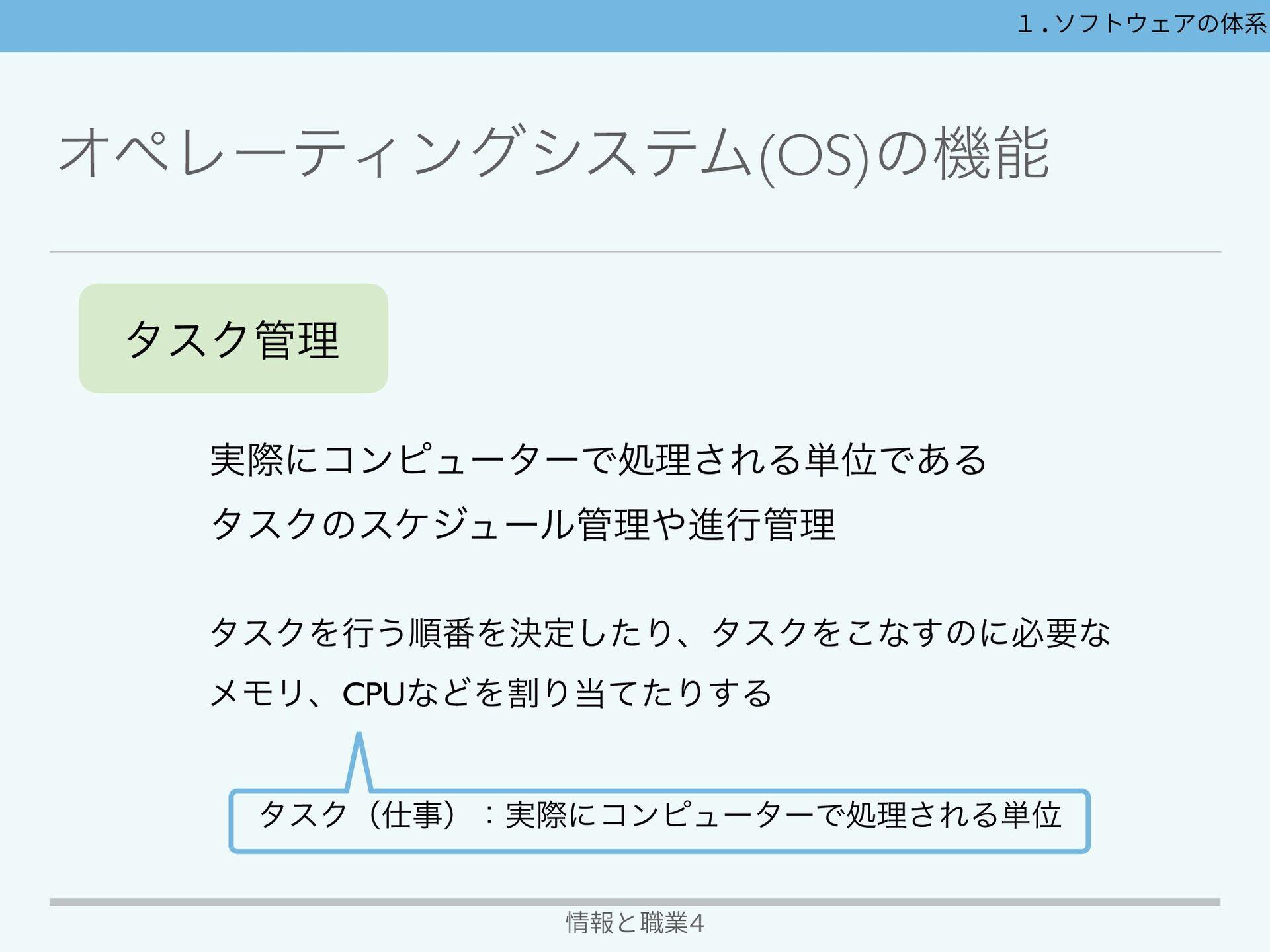 ΦϖϨʔςΟϯάγεςϜ(OS)ͷػ 情報と職業4 1.ソフトウェアの体系 λεΫཧػ ...