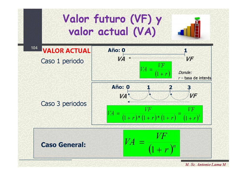 104 M. Sc. Antonio Lama M Valor futuro (VF) y v...