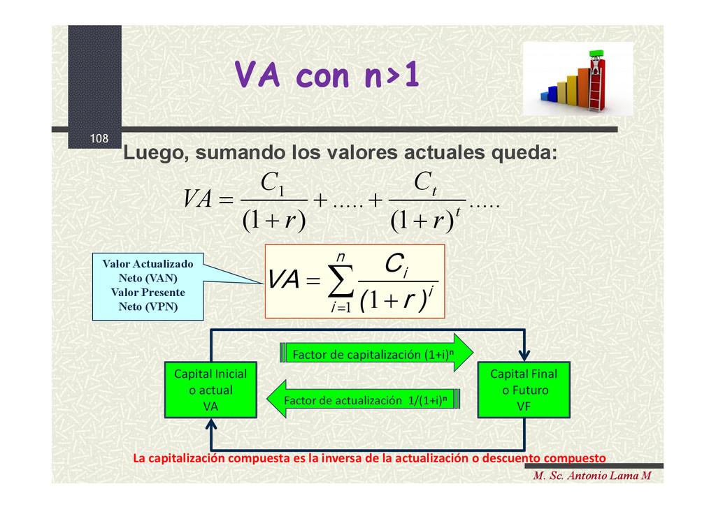 108 M. Sc. Antonio Lama M VA con n>1 VA con n>1...