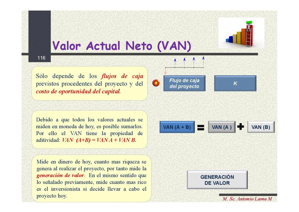 116 M. Sc. Antonio Lama M Valor Actual Neto (VA...