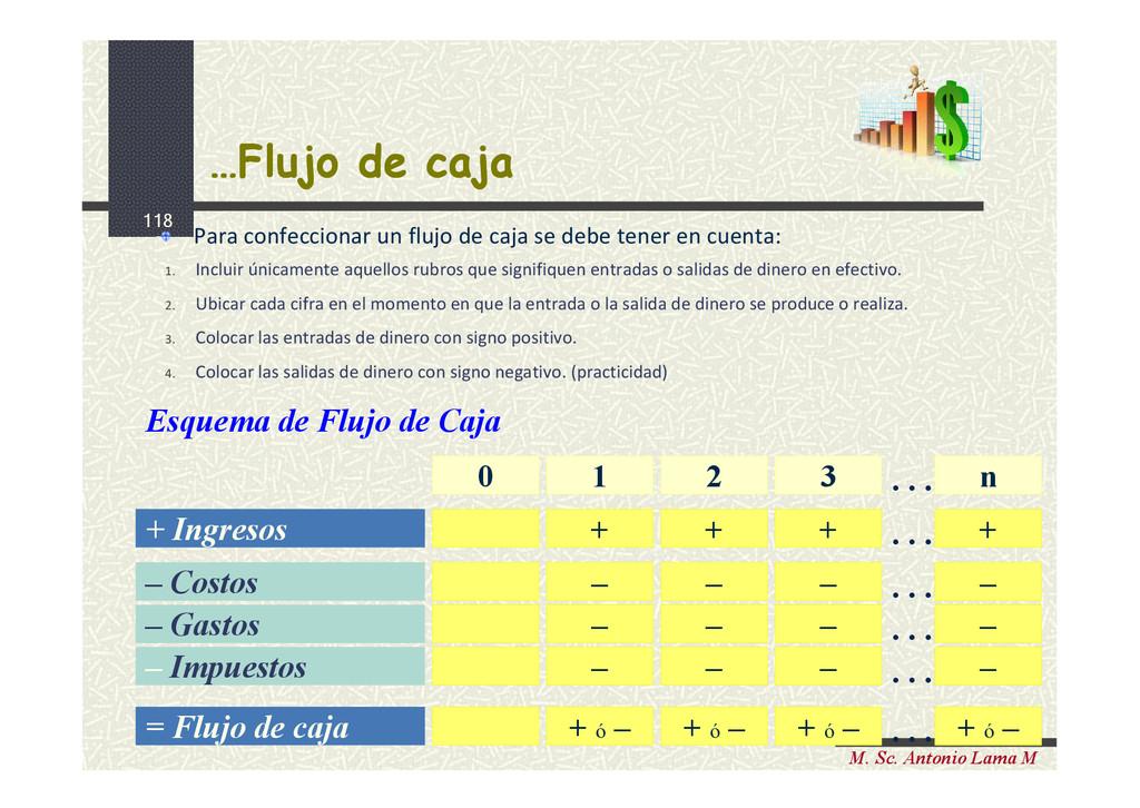 118 M. Sc. Antonio Lama M …Flujo de caja …Flujo...