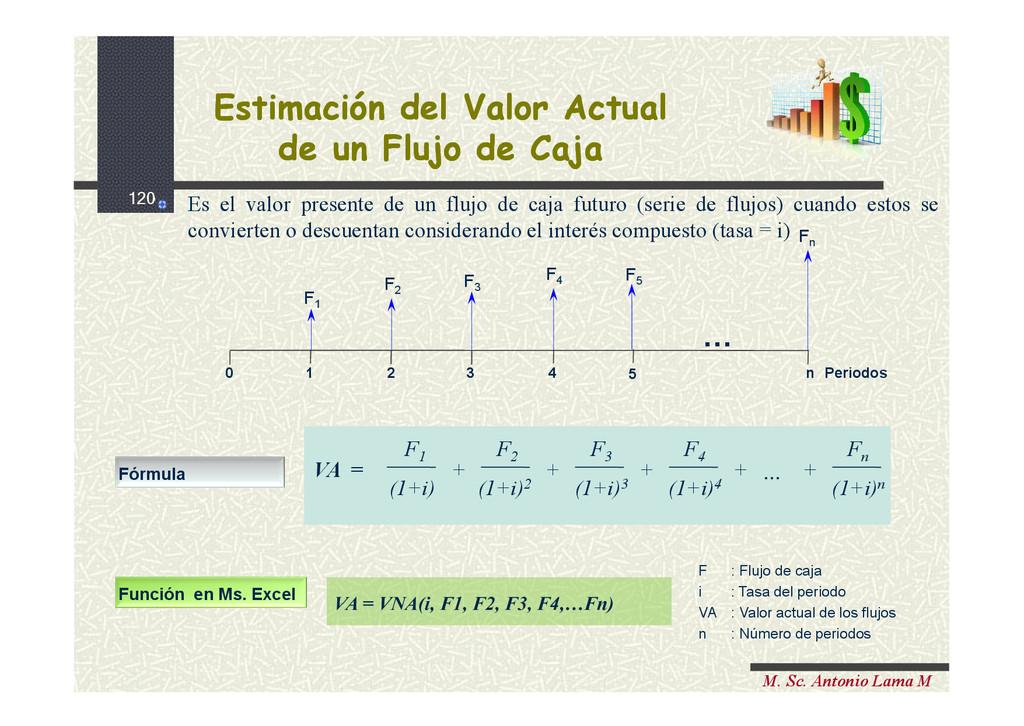 120 M. Sc. Antonio Lama M Estimación del Valor ...