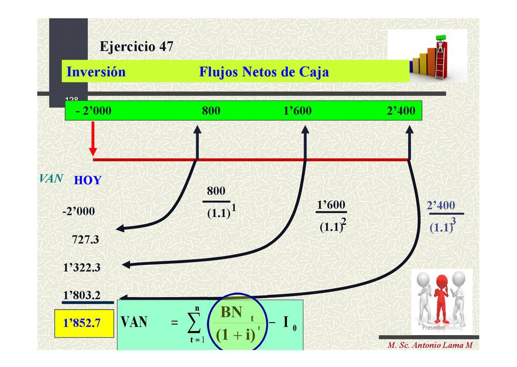 128 M. Sc. Antonio Lama M - 2'000 800 1'600 2'4...