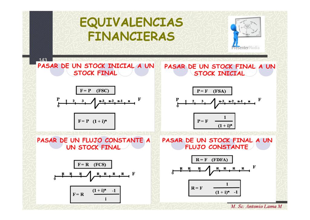 143 M. Sc. Antonio Lama M EQUIVALENCIAS FINANCI...
