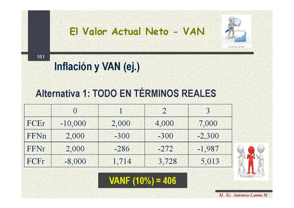 161 M. Sc. Antonio Lama M Alternativa 1: TODO E...