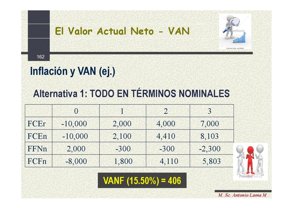 162 M. Sc. Antonio Lama M El Valor Actual Neto ...