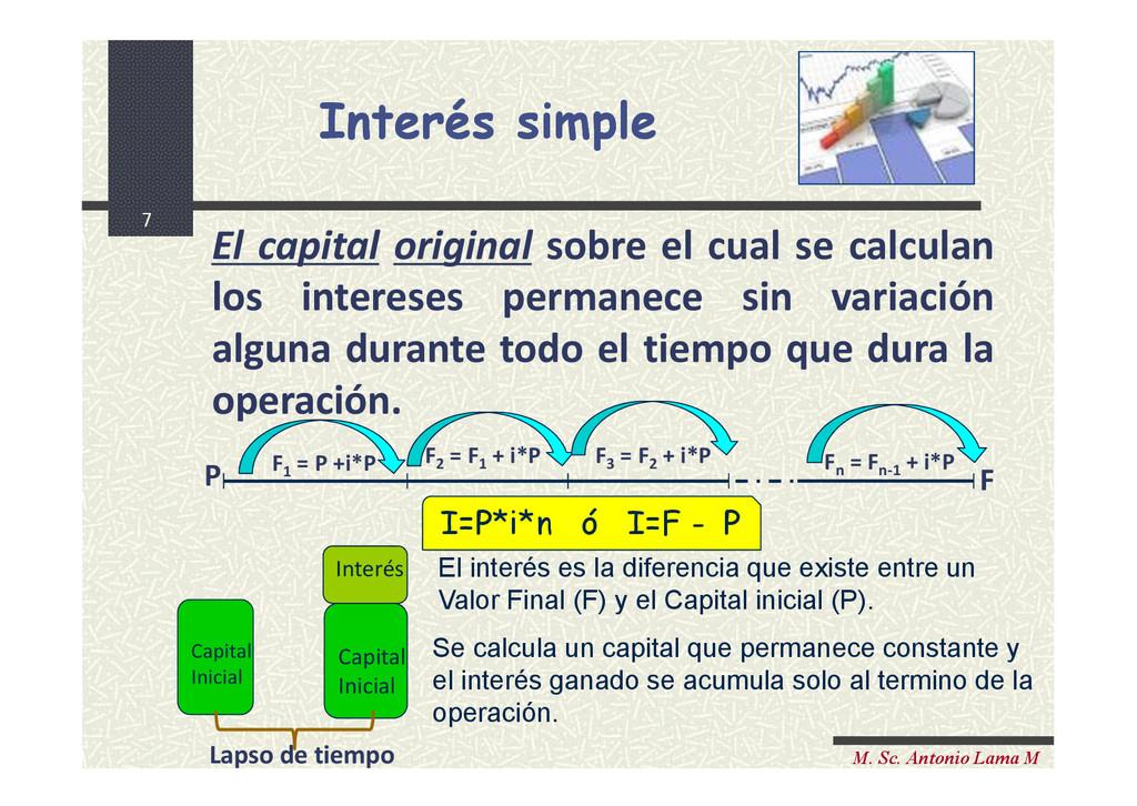 7 M. Sc. Antonio Lama M El capital original sob...