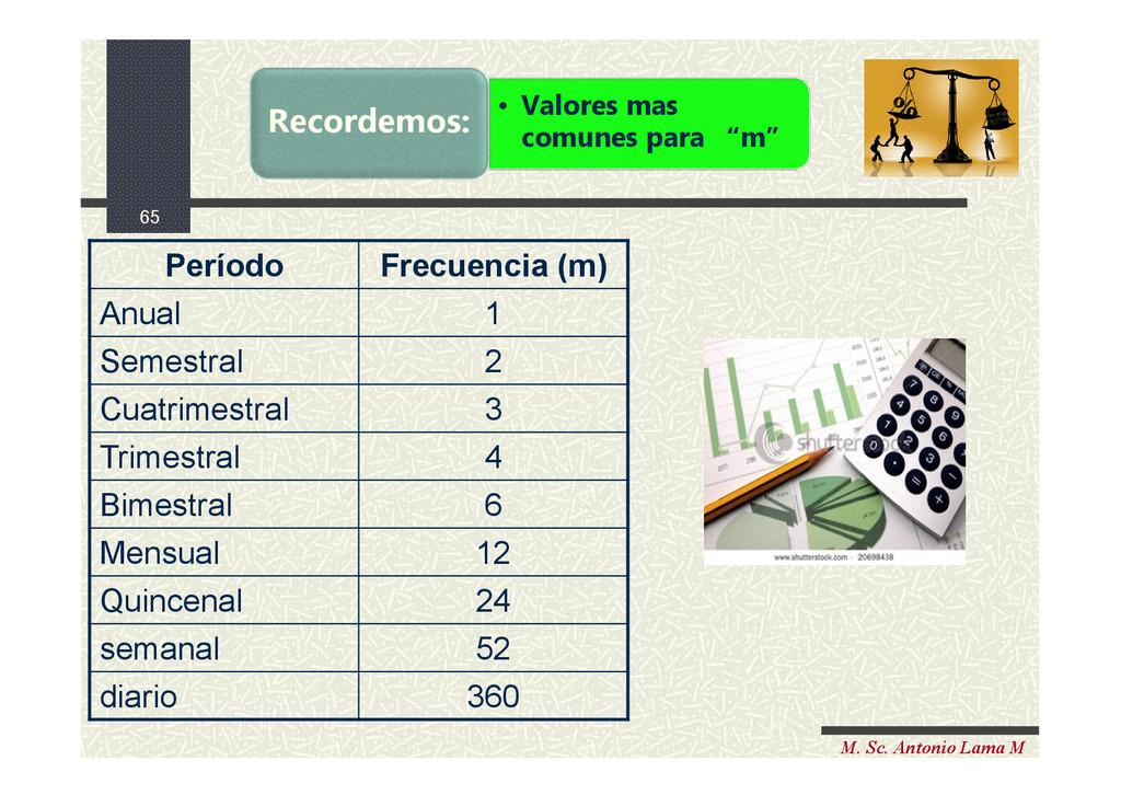 65 M. Sc. Antonio Lama M Período Frecuencia (m)...
