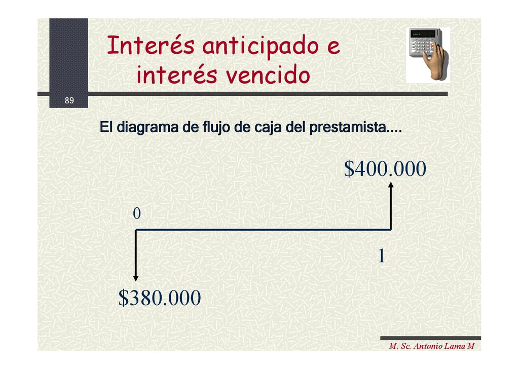89 M. Sc. Antonio Lama M $380.000 0 $400.000 1 ...