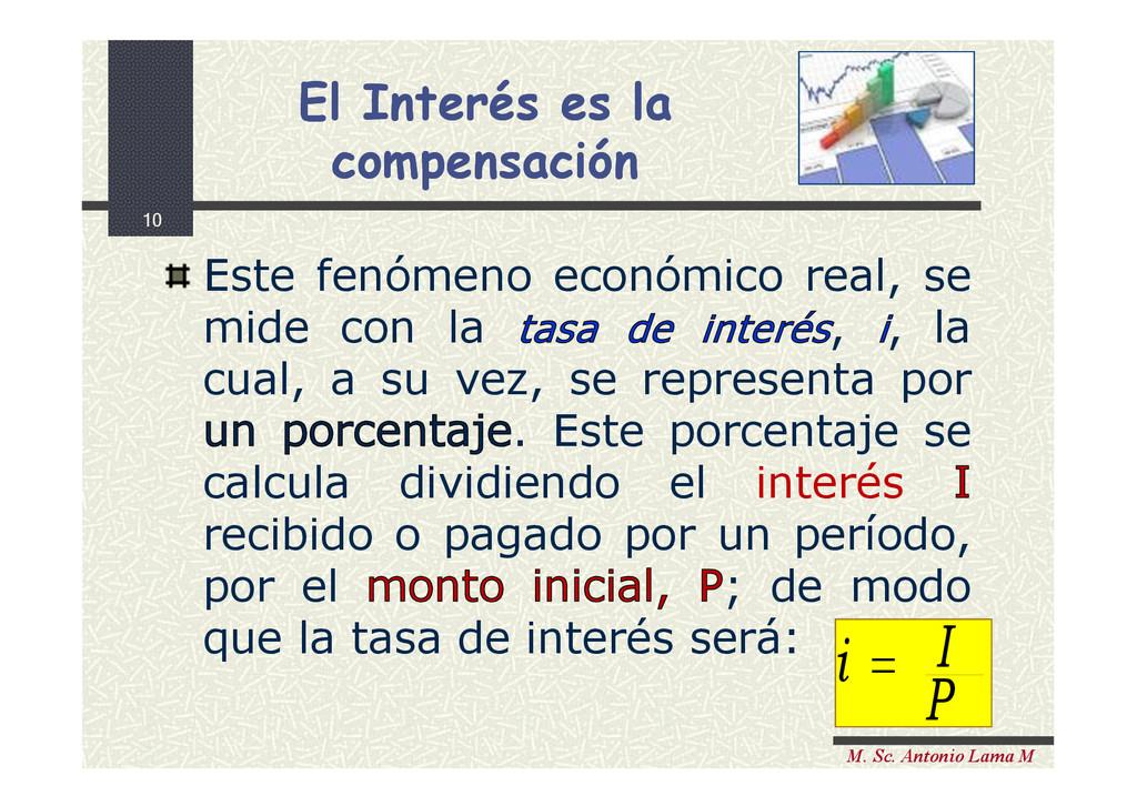 10 M. Sc. Antonio Lama M P I i  Este fenómeno ...