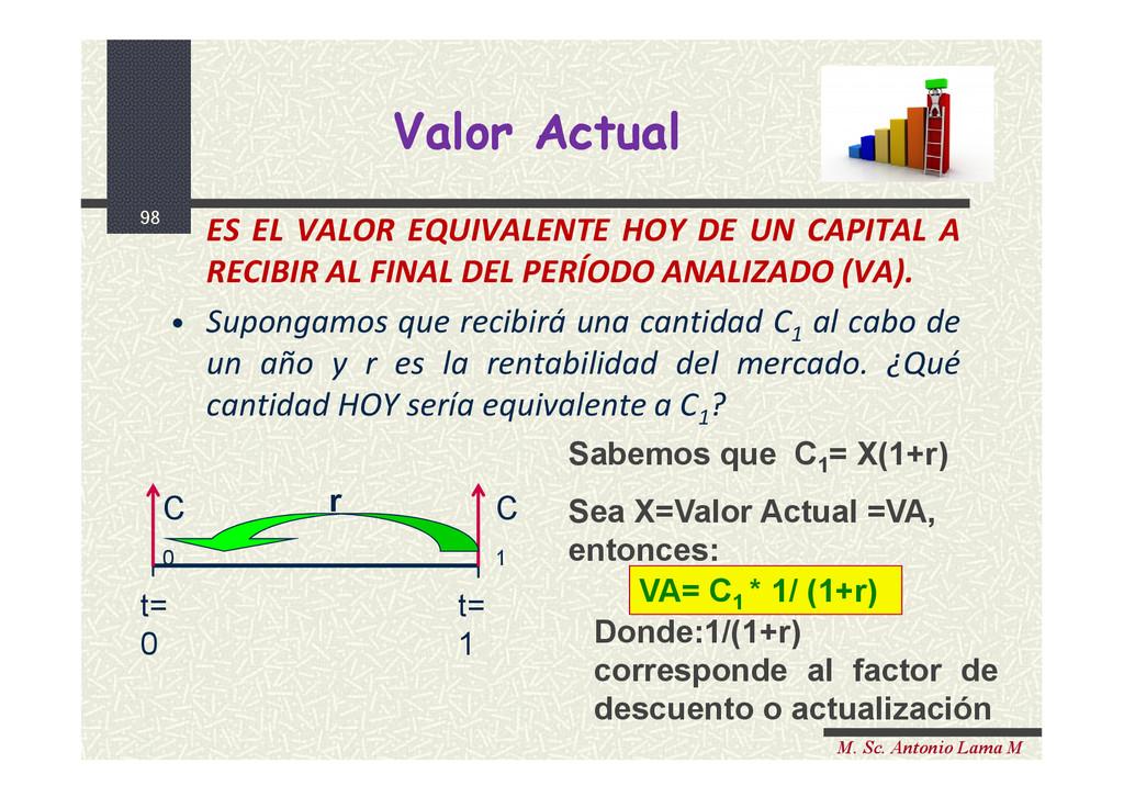 98 M. Sc. Antonio Lama M Valor Actual Valor Act...