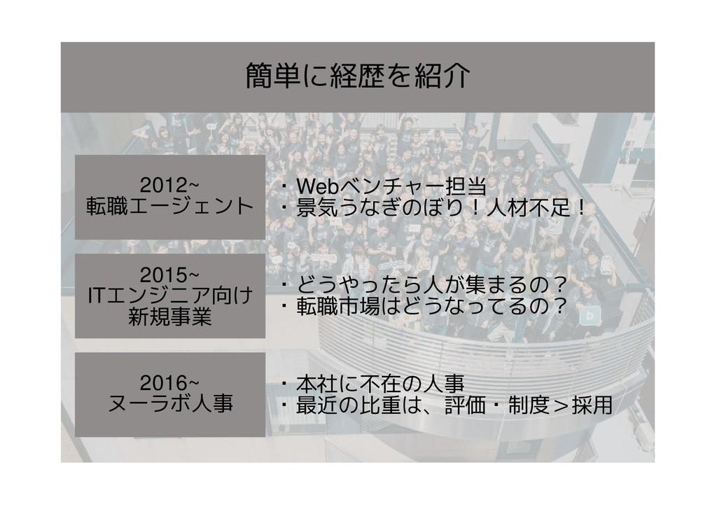 簡単に経歴を紹介 2012~ 転職エージェント 2015~ ITエンジニア向け 新規事業 20...