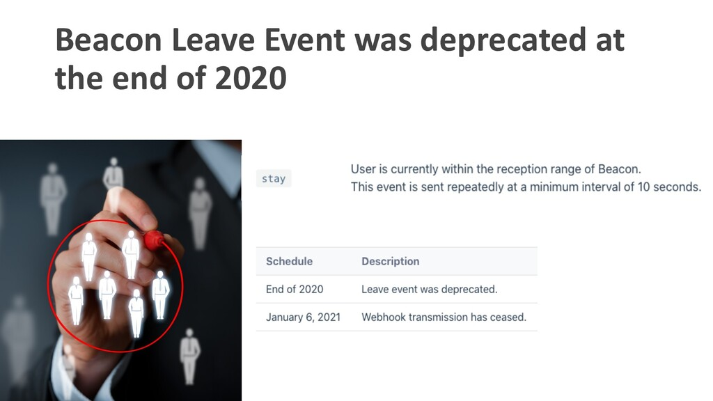 Beacon Leave Event was deprecated at the end of...