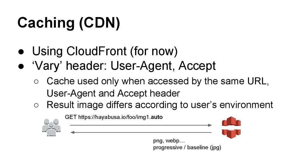 Caching (CDN) ● Using CloudFront (for now) ● 'V...