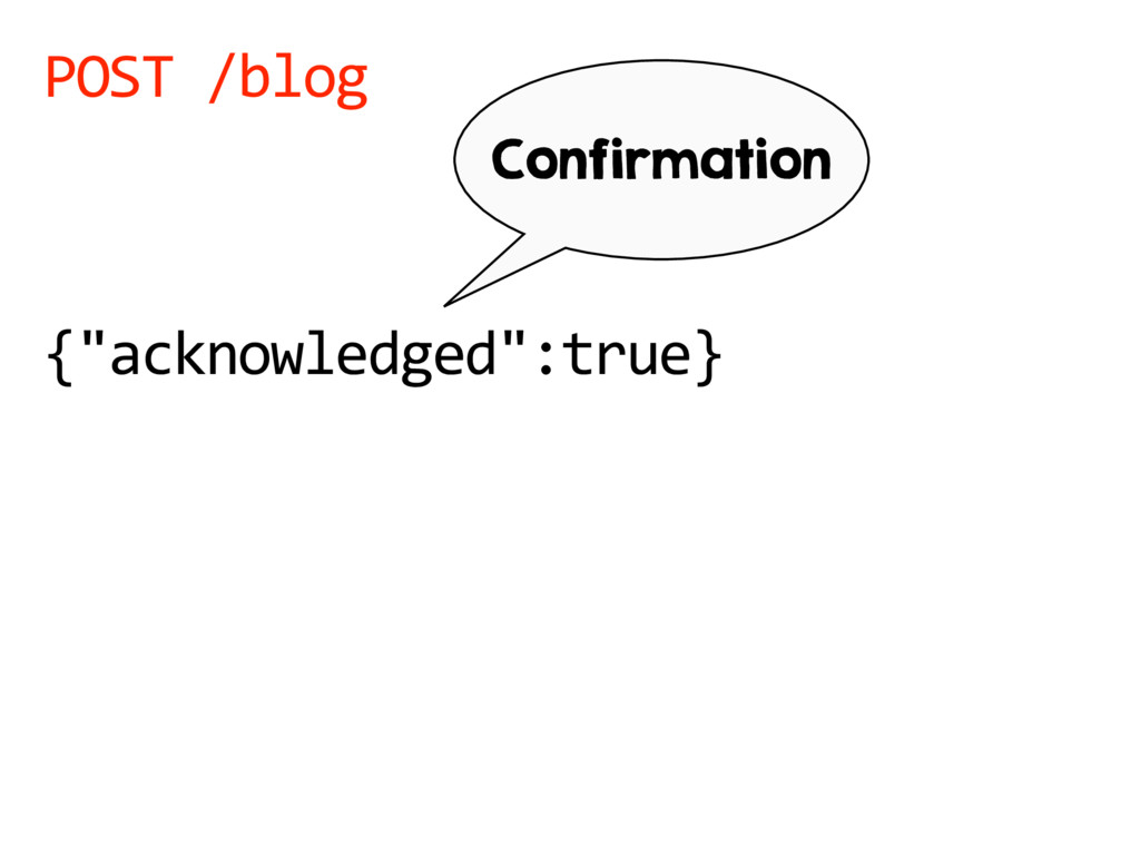 "POST /blog {""acknowledged"":true} Confirmation"