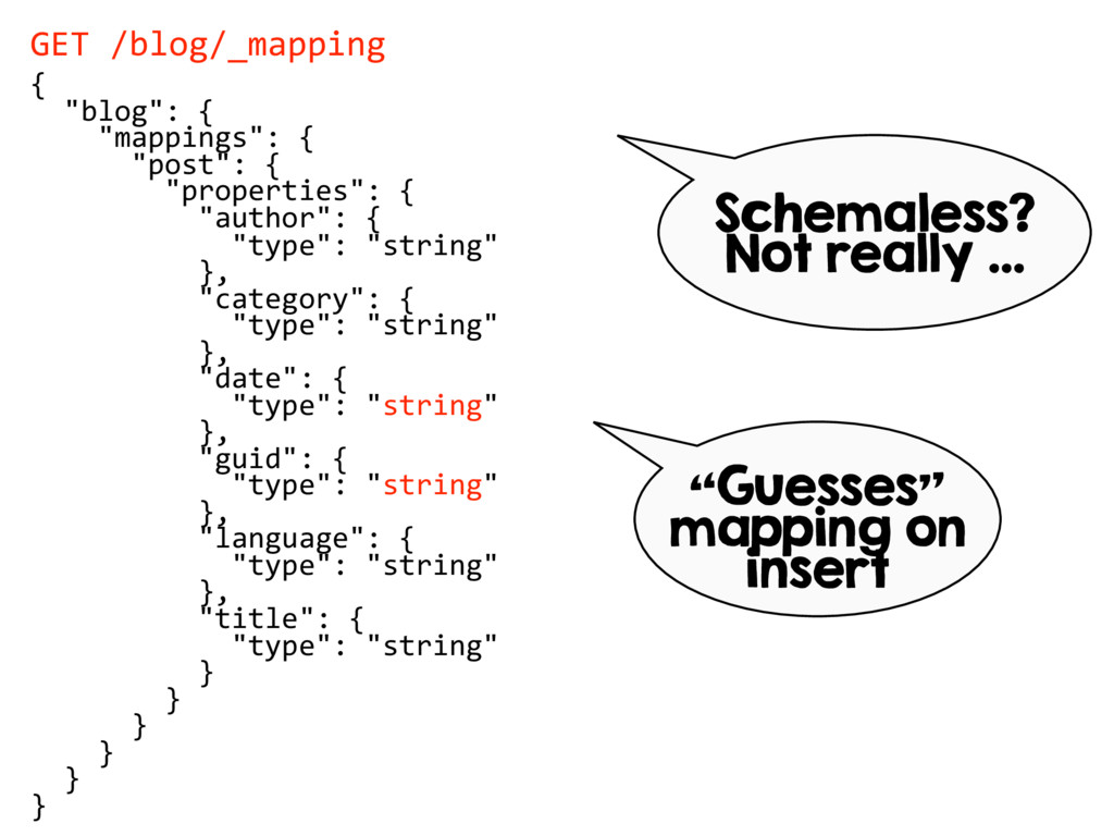 "GET /blog/_mapping { ""blog"": { ""mappings"": { ""p..."