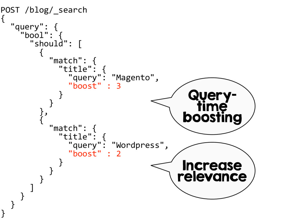 "POST /blog/_search { ""query"": { ""bool"": { ""shou..."