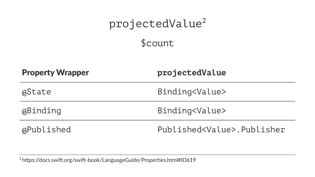 projectedValue2 $count Property Wrapper project...