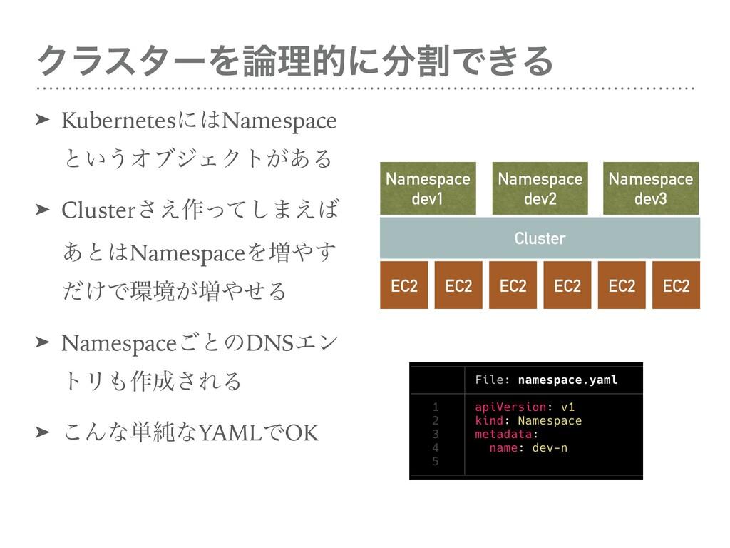 ΫϥελʔΛཧతʹׂͰ͖Δ Namespace dev1 EC2 EC2 EC2 Clus...