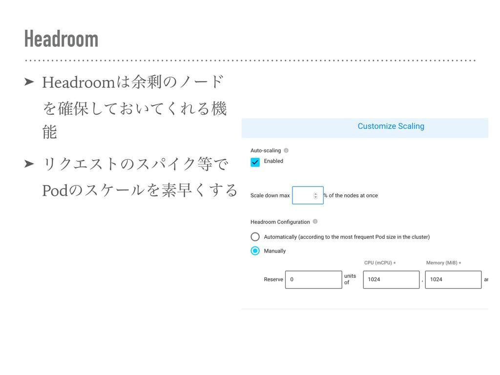 Headroom ➤ Headroom༨ͷϊʔυ Λ֬อ͓͍ͯͯ͘͠ΕΔػ  ➤ ϦΫΤ...