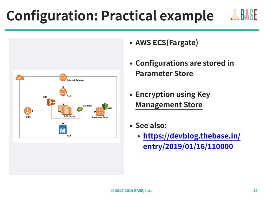 © - BASE, Inc. Configuration: Practical example...
