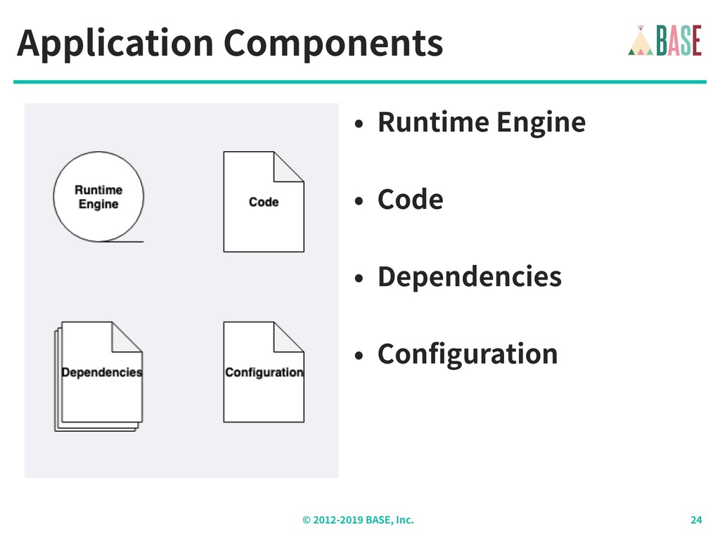 © - BASE, Inc. Application Components • Runtime...