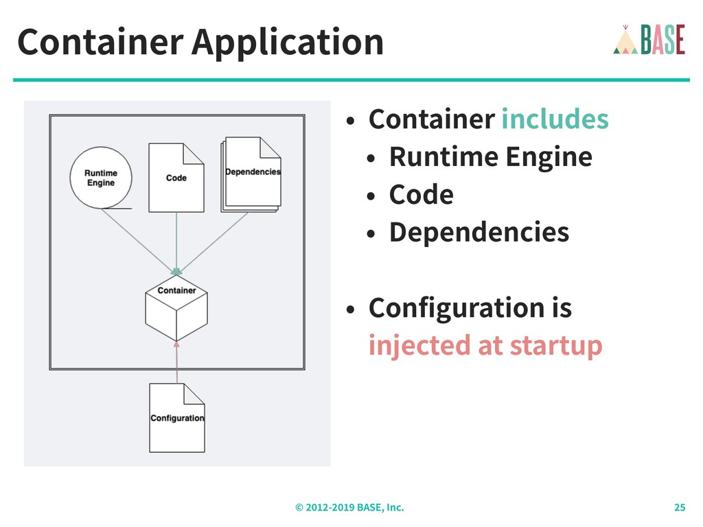 © - BASE, Inc. Container Application • Containe...