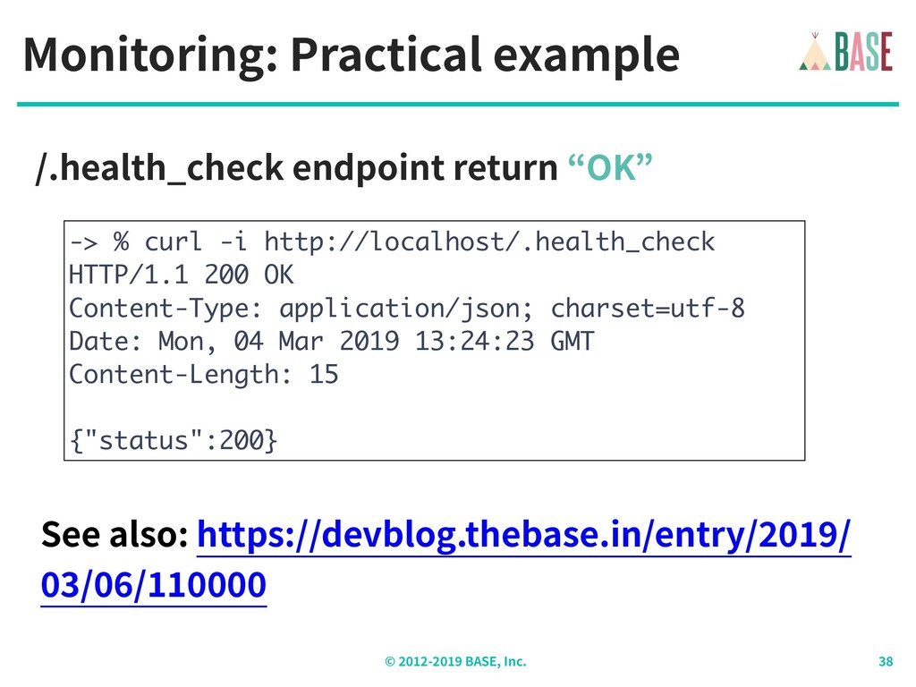 © - BASE, Inc. Monitoring: Practical example /....