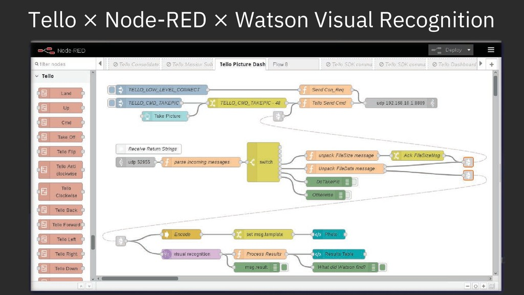 Tello C Node-RED C Watson Visual Recognition