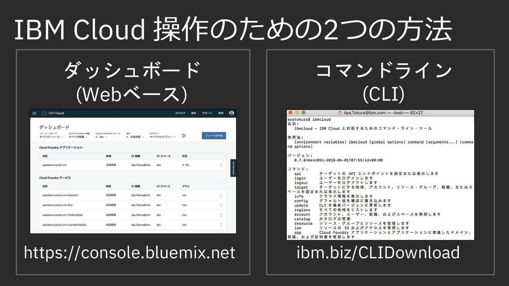 IBM Cloud njĴmbsm2emÛê 570GBP; (WebAP2) https://...