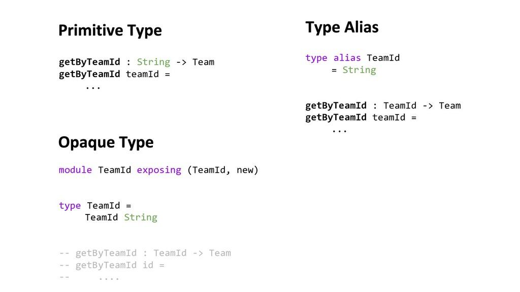 getByTeamId : String -> Team getByTeamId teamId...