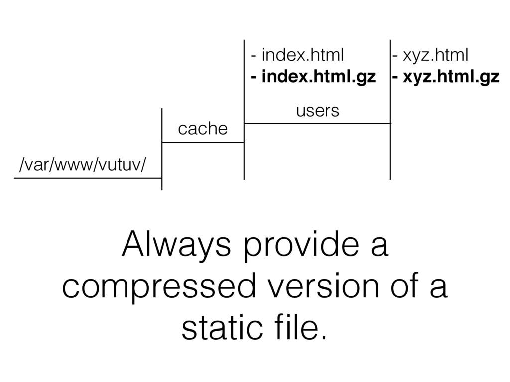 /var/www/vutuv/ cache - index.html - index.html...