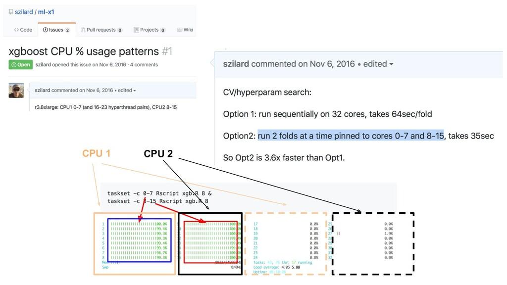 CPU 1 CPU 2