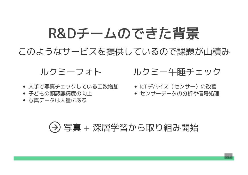 R&Dチームのできた背景 R&Dチームのできた背景 このようなサービスを提供しているので課題が...