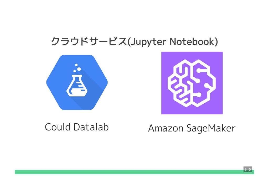 クラウドサービス(Jupyter Notebook) クラウドサービス(Jupyter Not...